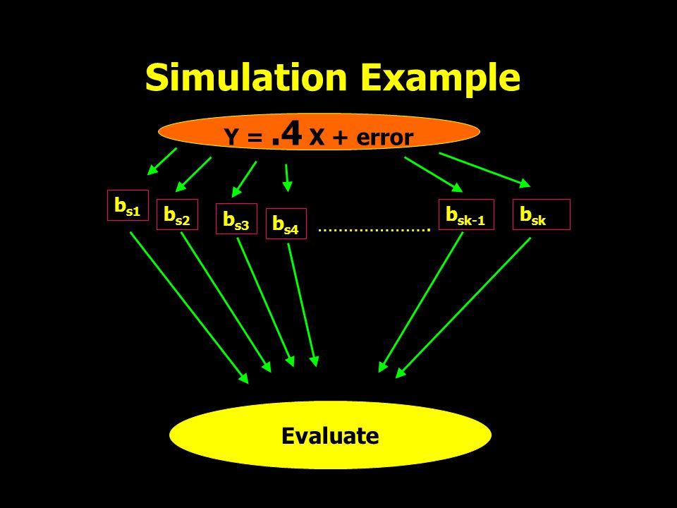 b s1 b s2 b s3 b s4 b sk-1 b sk …………………. Evaluate Y =.4 X + error Simulation Example