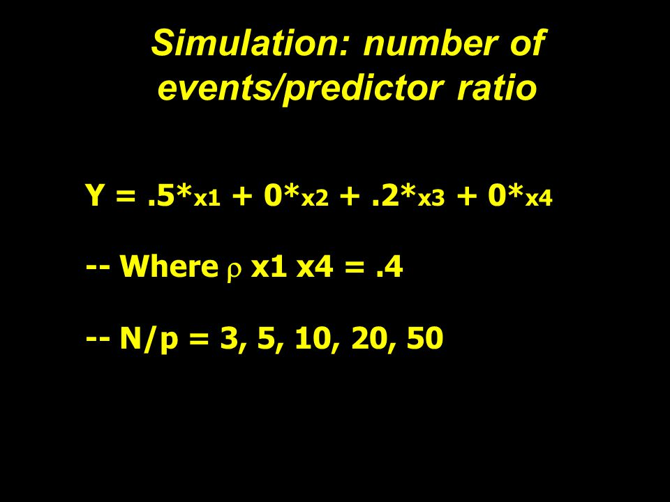 Simulation: number of events/predictor ratio Y =.5* x1 + 0* x2 +.2* x3 + 0* x4 -- Where  x1 x4 =.4 -- N/p = 3, 5, 10, 20, 50