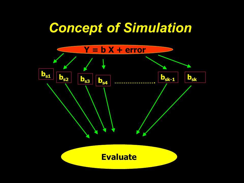 b s1 b s2 b s3 b s4 b sk-1 b sk …………………. Y = b X + error Evaluate Concept of Simulation