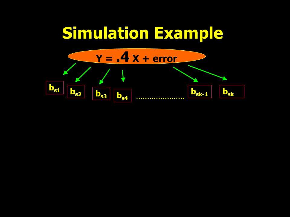 Y =.4 X + error b s1 b s2 b s3 b s4 b sk-1 b sk …………………. Simulation Example