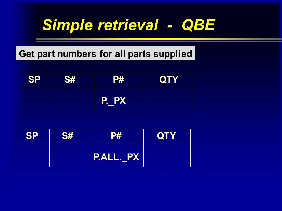 Simple retrieval - QBE Get part numbers for all parts supplied SP S#P# QTY P._PX SP S#P# QTY P.ALL._PX