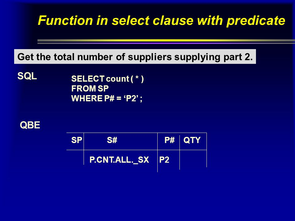Function in select clause with predicate Get the total number of suppliers supplying part 2.