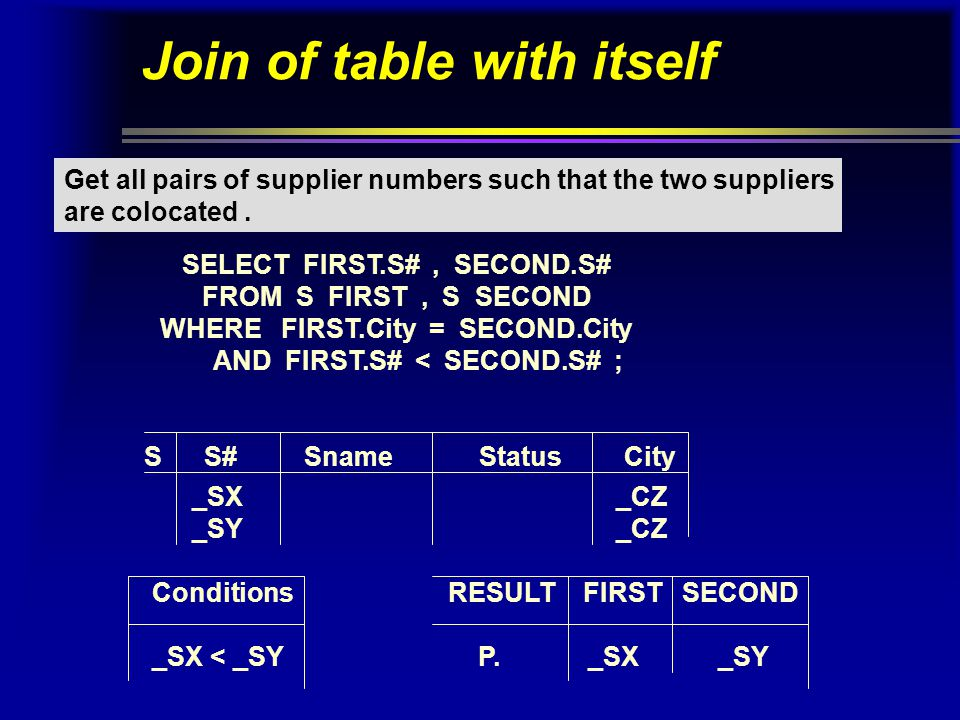 Use of GROUP BY For each part supplied, get the part number and the total shipment quantity for that part SQL QBE SELECT P#, SUM(QTY) FROM SP GROUP BY P# ; SP S# P# QTY P.G._PX P.SUM.ALL._QX