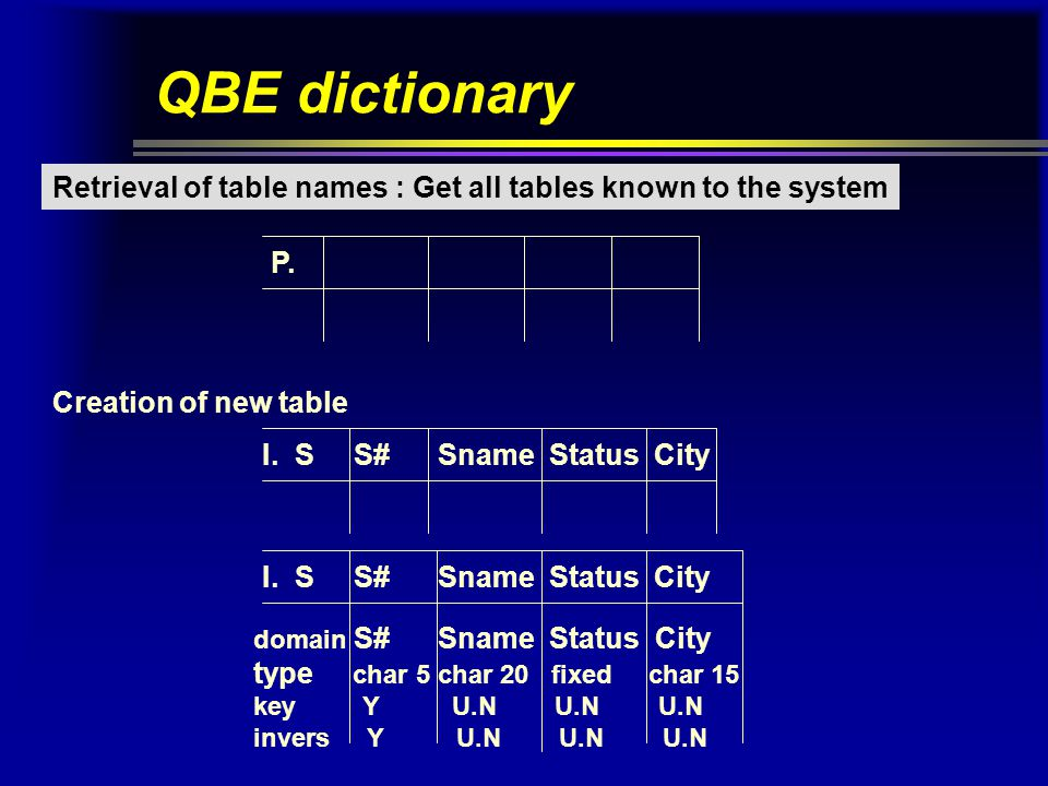 QBE dictionary Retrieval of table names : Get all tables known to the system P.