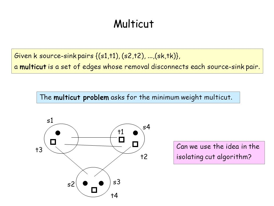 Multicut Given k source-sink pairs {(s1,t1), (s2,t2),...,(sk,tk)}, a multicut is a set of edges whose removal disconnects each source-sink pair.