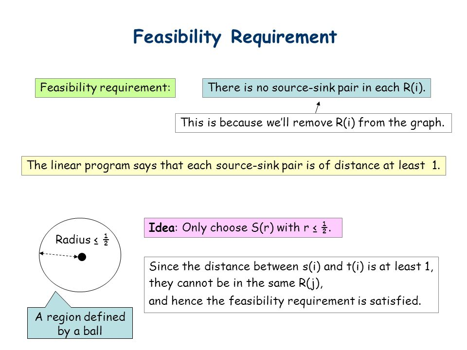 Feasibility Requirement This is because we'll remove R(i) from the graph.