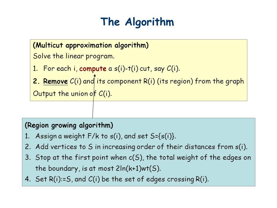 The Algorithm (Multicut approximation algorithm) Solve the linear program.