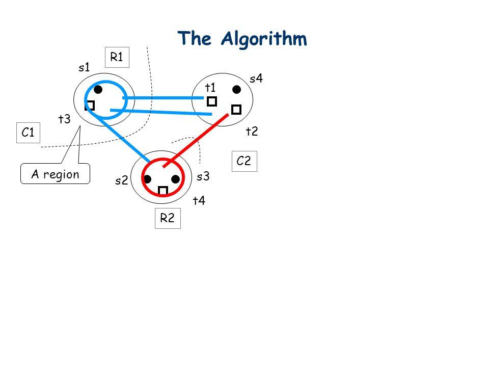 The Algorithm s1 s4 s2 s3 t3 t1 t2 t4 A region R1 R2 C1 C2