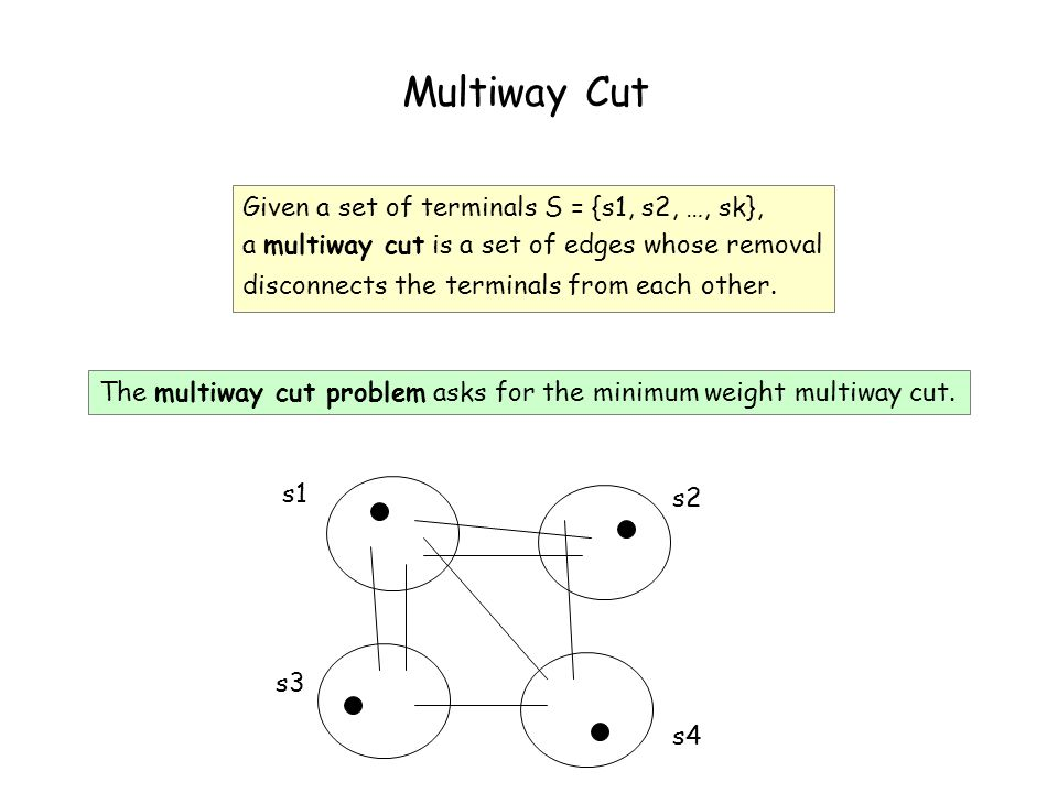 Algorithm (Multiway cut 2-approximation algorithm) 1.For each i, compute a minimum weight isolating cut for s(i), say C(i).