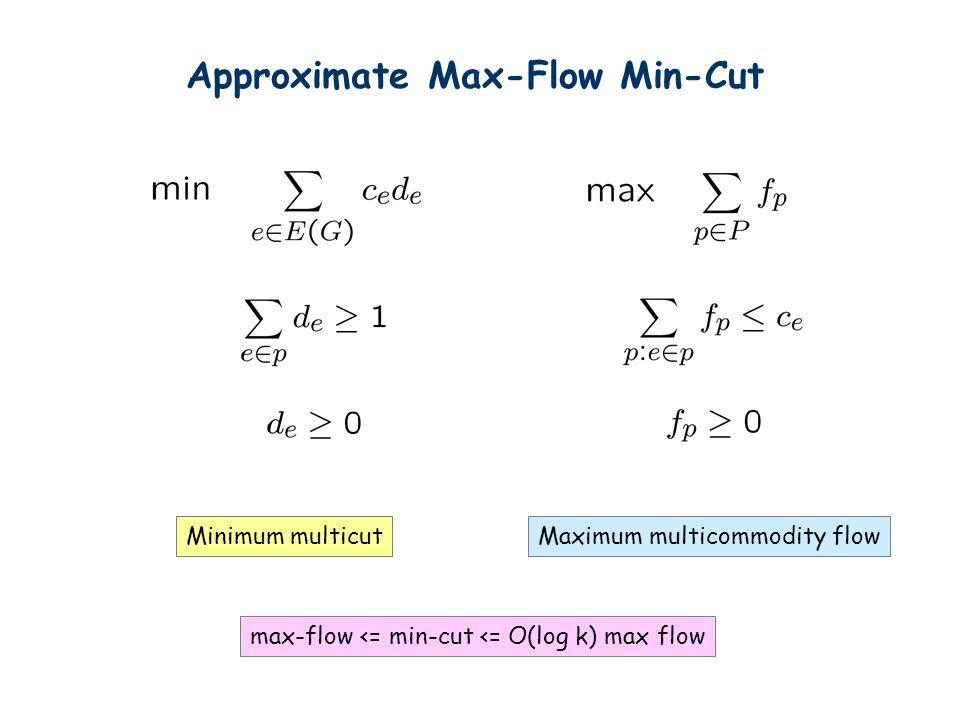 Approximate Max-Flow Min-Cut Minimum multicutMaximum multicommodity flow max-flow <= min-cut <= O(log k) max flow