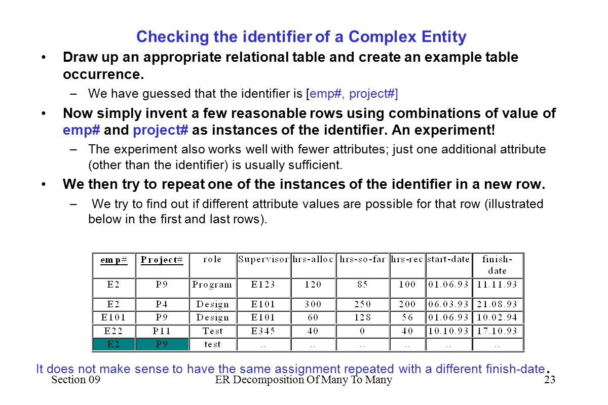 Section 09ER Decomposition Of Many To Many22 Identifiers for Complex Entities Select appropriate identifier for the new entity type, often a composite of attributes.