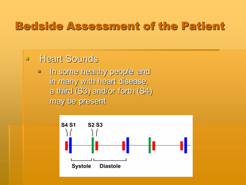 Bedside Assessment of the Patient  Heart Sounds  S3, an early diastolic sound produced by blood passively entering the ventricles and contacting the ventricle walls, causing them to vibrate  Most often occurs with heart disease when ventricular wall is abnormal, as occurs after an MI and is commonly indicative of CHF.