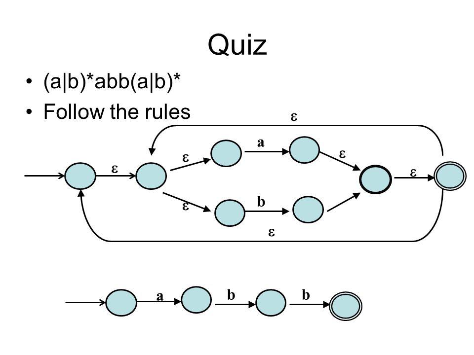 Quiz (a|b)*abb(a|b)* Follow the rules a   b   a bb   
