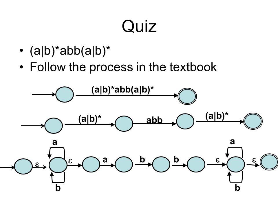 Quiz (a|b)*abb(a|b)* Follow the process in the textbook (a|b)*abb(a|b)* (a|b)* abb (a|b)*  bb b a a   b a