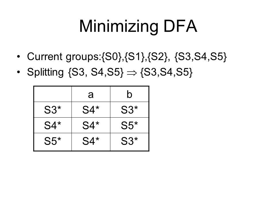 Minimizing DFA Current groups:{S0},{S1},{S2}, {S3,S4,S5} Splitting {S3, S4,S5}  {S3,S4,S5} ab S3*S4*S3* S4* S5* S4*S3*