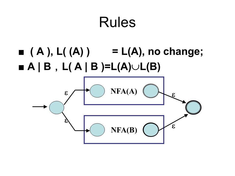 Rules ■ ( A ), L( (A) )= L(A), no change; ■ A | B , L( A | B )=L(A)  L(B) NFA(A) NFA(B)    