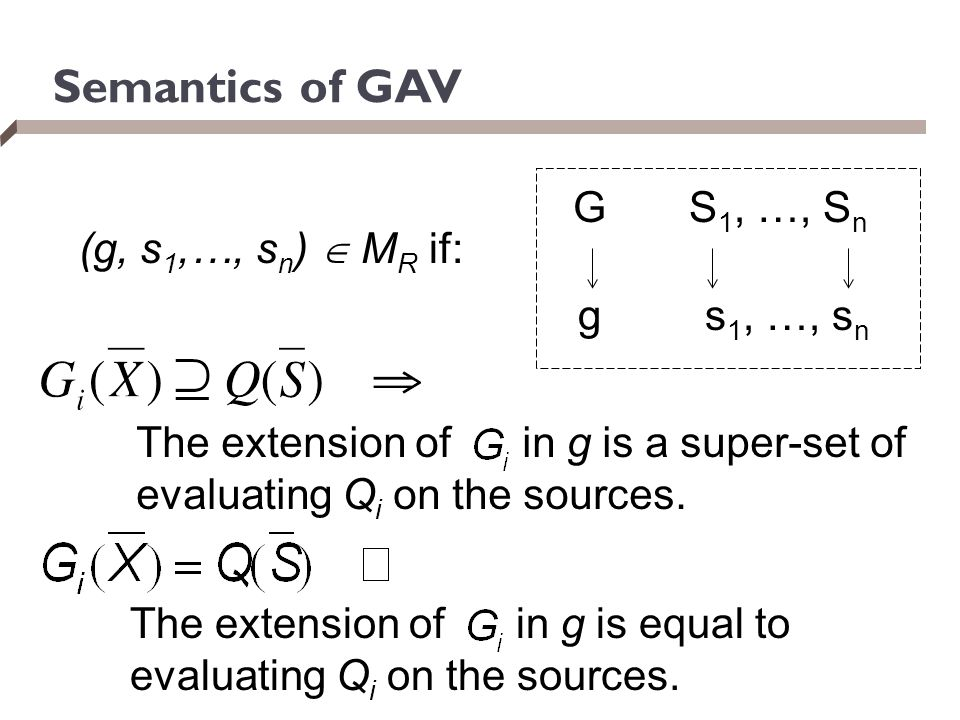 Semantics of GAV S 1, …, S n s 1, …, s n G g The extension of in g is a super-set of evaluating Q i on the sources. The extension of in g is equal to