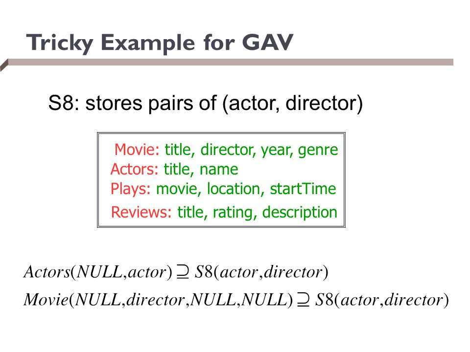 Tricky Example for GAV S8: stores pairs of (actor, director) Movie: title, director, year, genre Actors: title, name Plays: movie, location, startTime