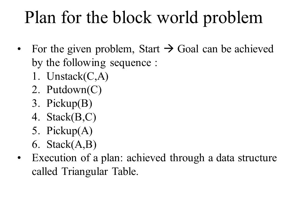 Plan for the block world problem For the given problem, Start  Goal can be achieved by the following sequence : 1.Unstack(C,A) 2.Putdown(C) 3.Pickup(