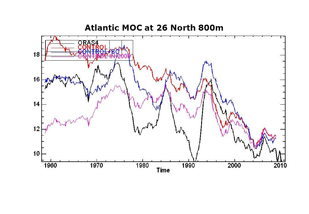 Footer-text Slide 32 Atlantic MOC at 26 North 800m