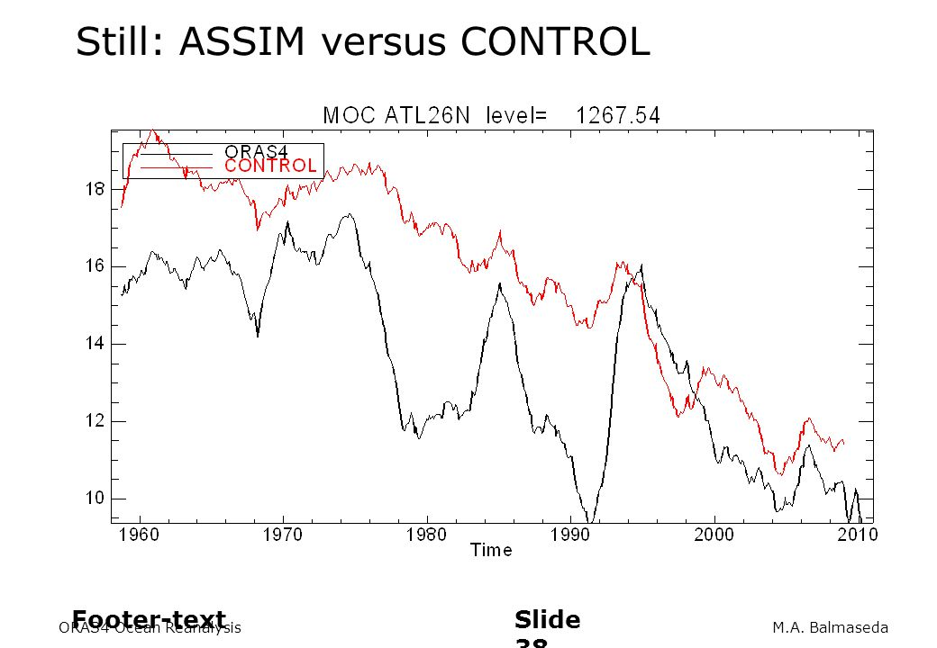ORAS4 Ocean Reanalysis M.A. Balmaseda Still: ASSIM versus CONTROL Footer-text Slide 38