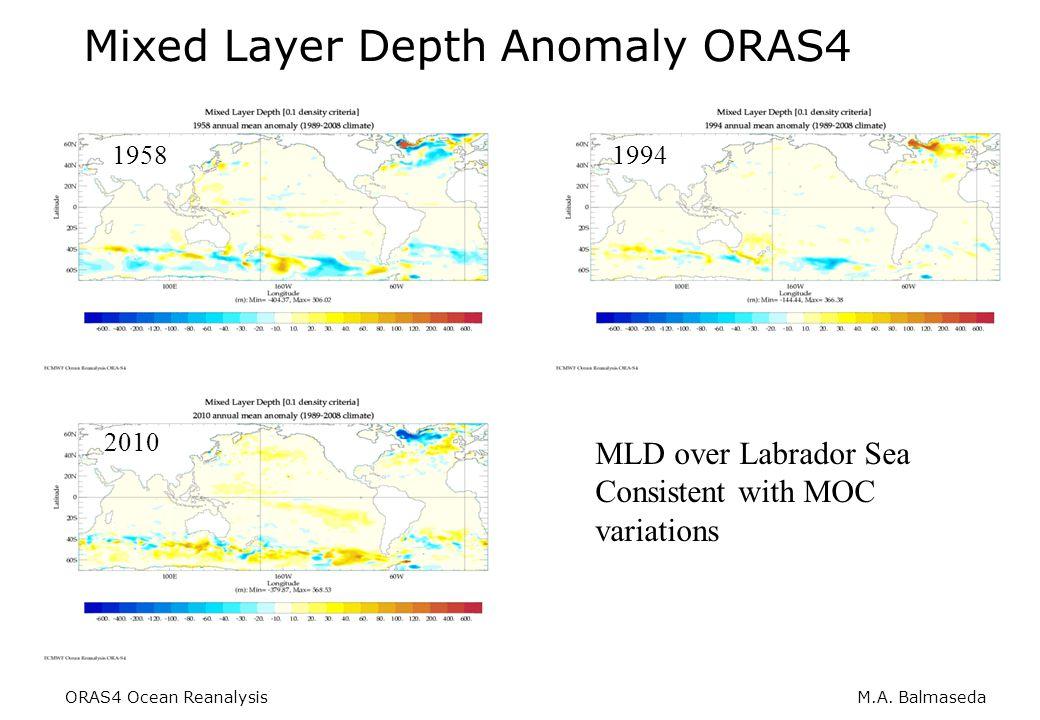 ORAS4 Ocean Reanalysis M.A.