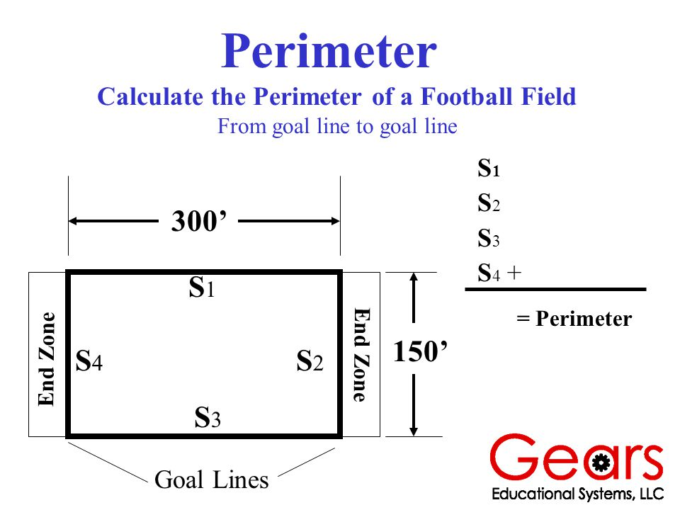Perimeter Calculate the Perimeter of a Football Field From goal line to goal line S4S4 S1S1 S2S2 S3S3 S 1 S 2 S 3 S 4 + = Perimeter End Zone 300' 150' Goal Lines