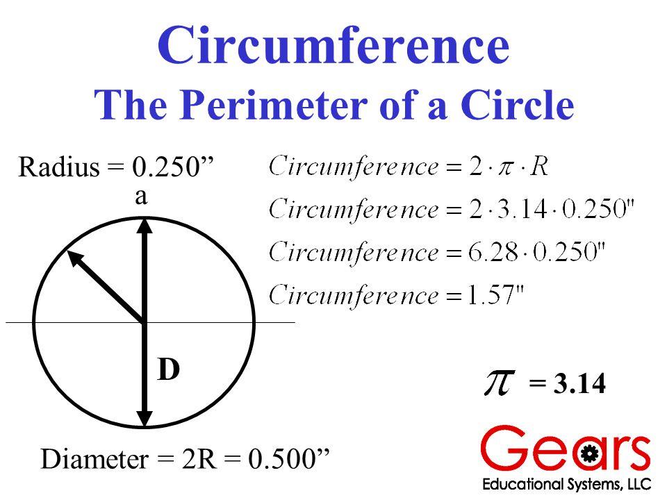 Circumference The Perimeter of a Circle Radius = 0.250 Diameter = 2R = 0.500 D a = 3.14