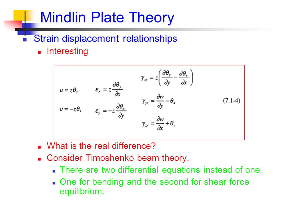 Mindlin Plate Theory Strain displacement relationships Interesting What is the real difference.