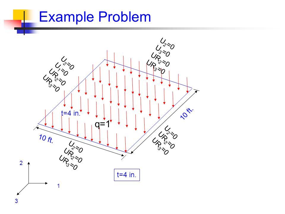 Example Problem t=4 in.q=1 1 2 3 U 2 =0 U 3 =0 UR 2 =0 UR 3 =0 10 ft.