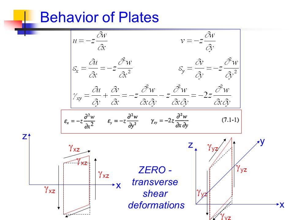 Behavior of Plates  yz  xz ZERO - transverse shear deformations x z z y x