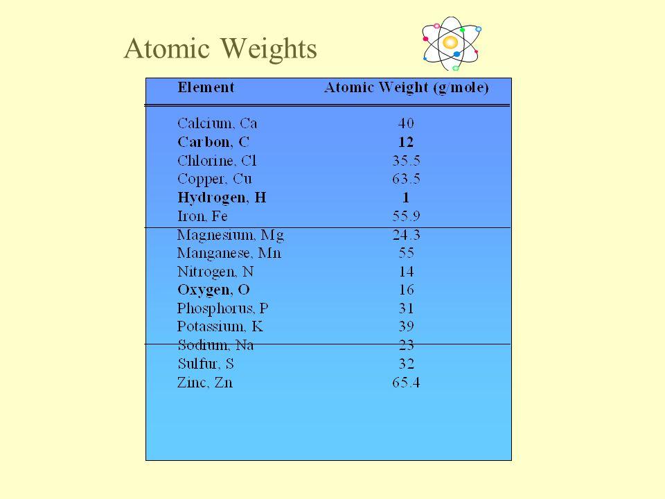 Atomic Weights