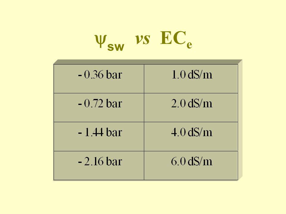  sw vs EC e