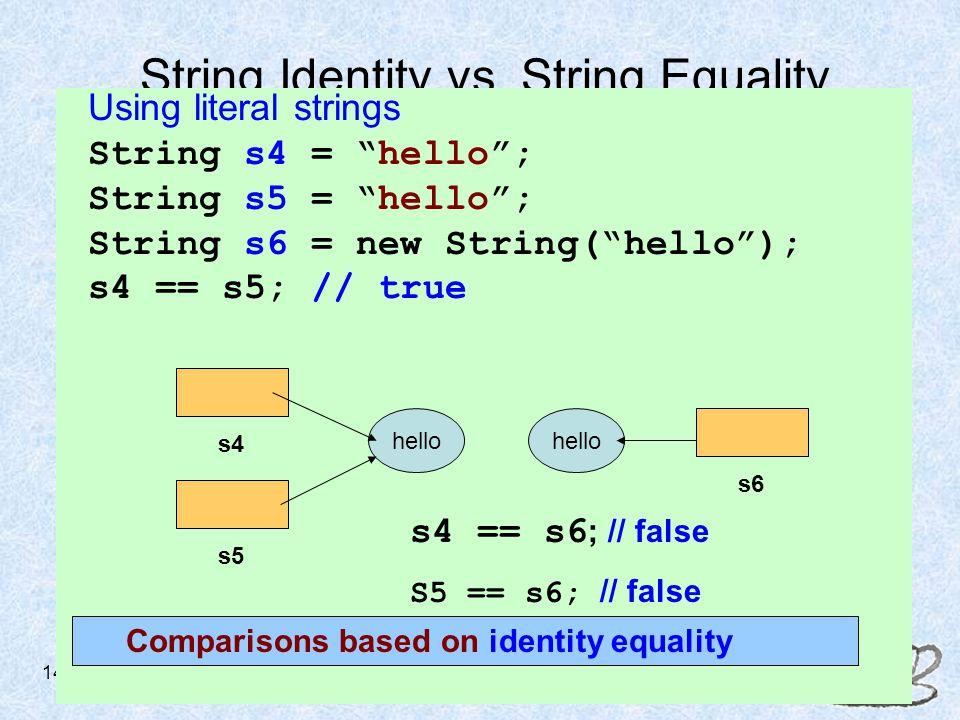ACM/JETT Workshop - August 4-5, 2005 14 String Identity vs.