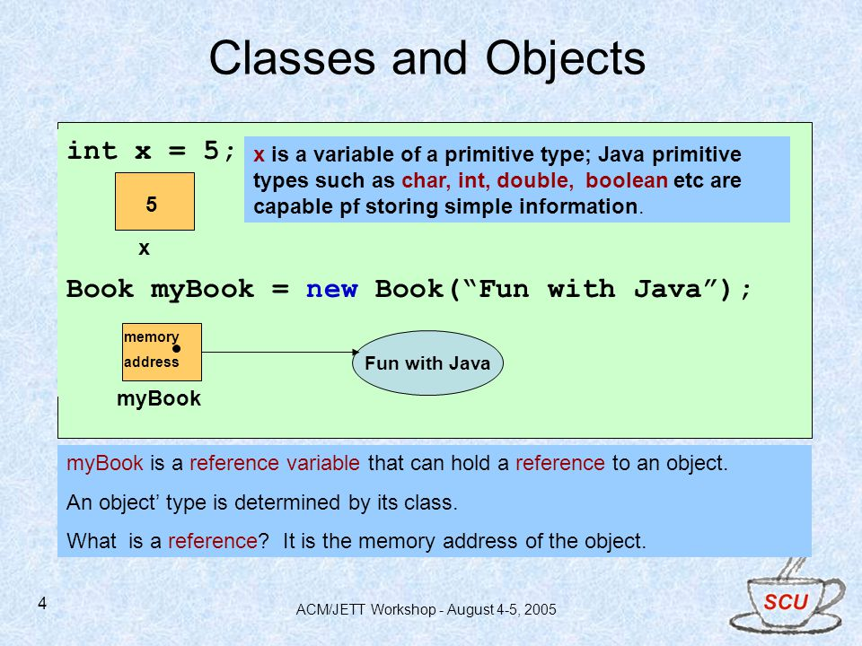 ACM/JETT Workshop - August 4-5, 2005 4 Classes and Objects int x = 5; Book myBook = new Book( Fun with Java ); 5 x Fun with Java myBook x is a variable of a primitive type; Java primitive types such as char, int, double, boolean etc are capable pf storing simple information.