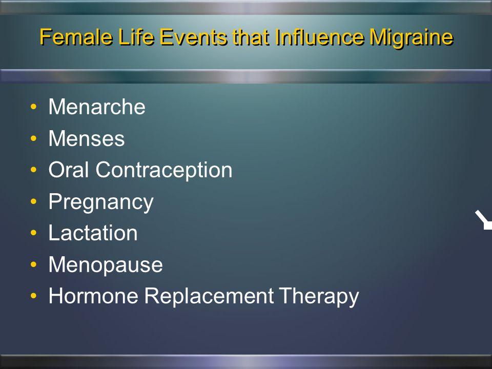 Lipton, Diamond et al, 2000 Migraine Prevalence by Age and Gender Migraine Prevalence % Age (years) 020304050607080100 0 5 10 15 20 25 30 Adapted from Lipton RB, Stewart WF.