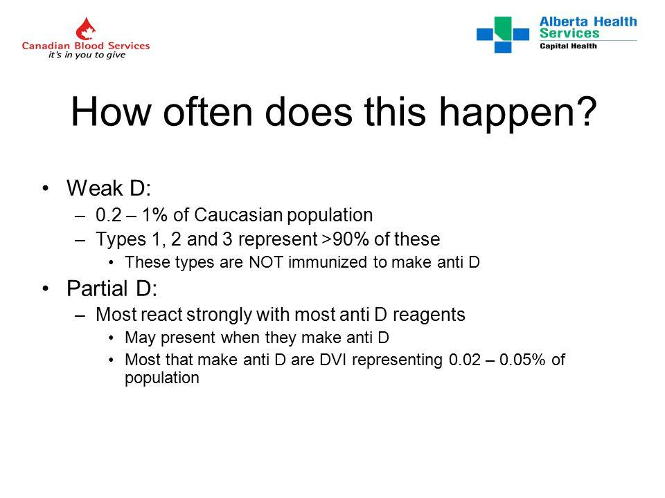 How do we detect the D antigen?