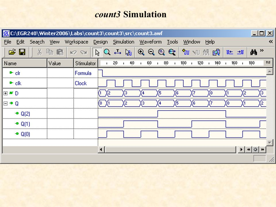 count3 Simulation