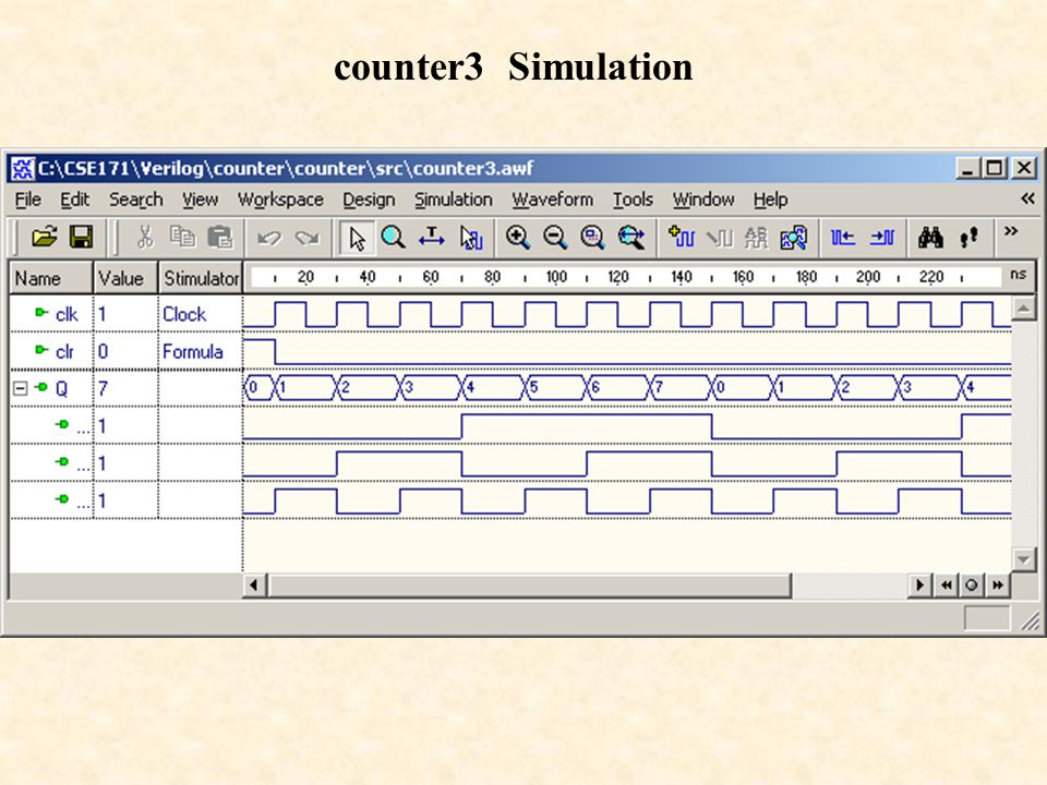 counter3 Simulation