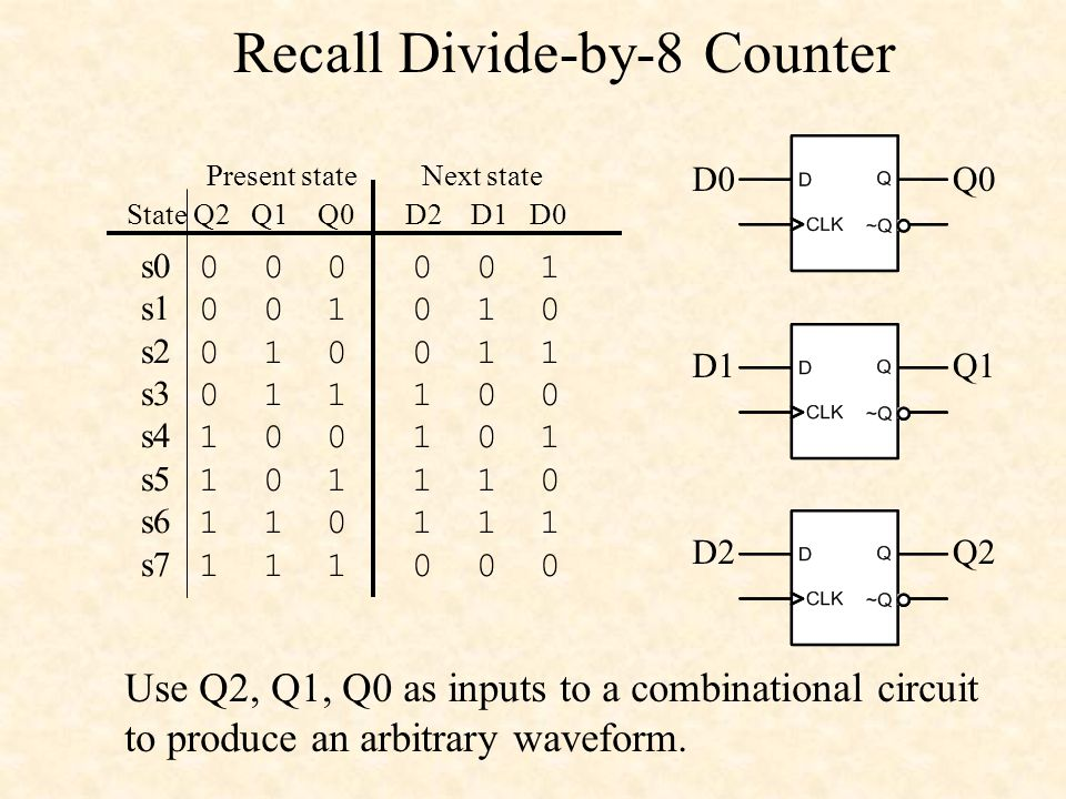 Recall Divide-by-8 Counter Use Q2, Q1, Q0 as inputs to a combinational circuit to produce an arbitrary waveform. s0 0 0 0 0 0 1 s1 0 0 1 0 1 0 s2 0 1
