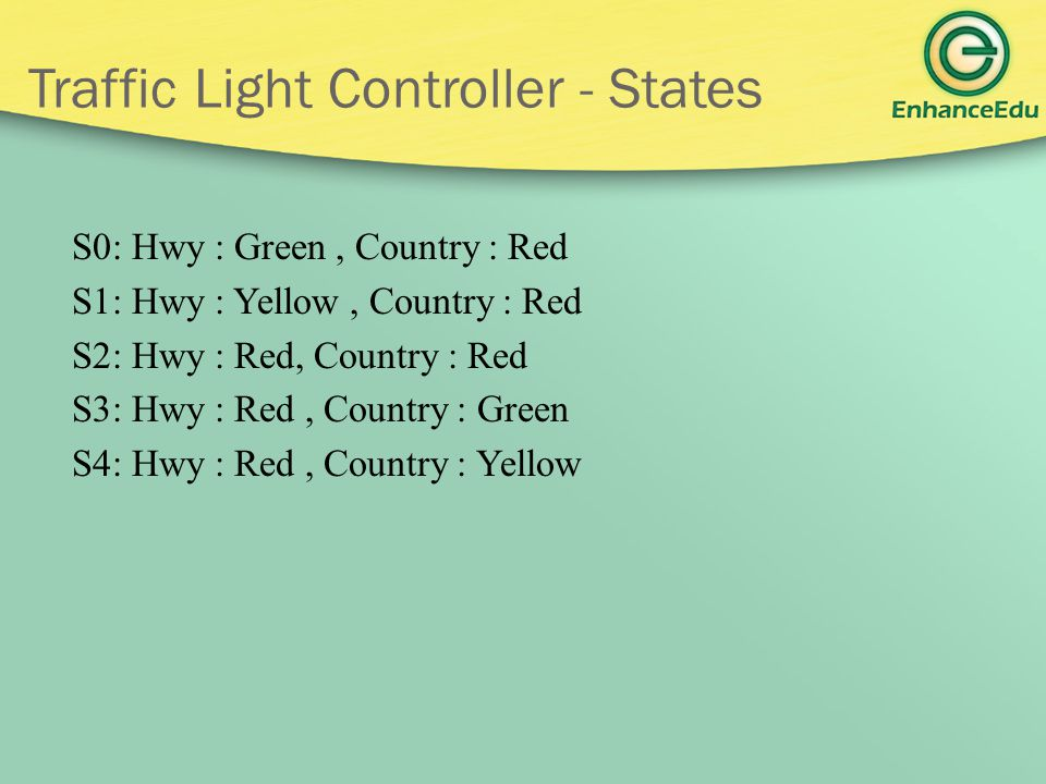 Traffic Light Controller - States S0: Hwy : Green, Country : Red S1: Hwy : Yellow, Country : Red S2: Hwy : Red, Country : Red S3: Hwy : Red, Country :