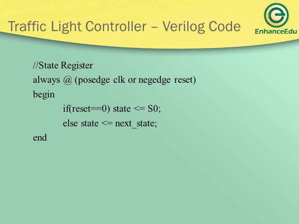 Traffic Light Controller – Verilog Code //State Register always @ (posedge clk or negedge reset) begin if(reset==0) state <= S0; else state <= next_st