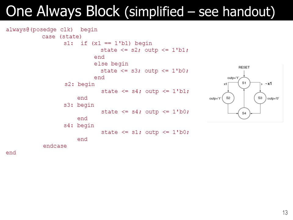 13 One Always Block (simplified – see handout) always@(posedge clk) begin case (state) case (state) s1: if (x1 == 1 b1) begin s1: if (x1 == 1 b1) begin state <= s2; outp <= 1 b1; state <= s2; outp <= 1 b1; end end else begin else begin state <= s3; outp <= 1 b0; state <= s3; outp <= 1 b0; end end s2: begin state <= s4; outp <= 1 b1; state <= s4; outp <= 1 b1; end end s3: begin s3: begin state <= s4; outp <= 1 b0; state <= s4; outp <= 1 b0; end end s4: begin s4: begin state <= s1; outp <= 1 b0; state <= s1; outp <= 1 b0; end end endcase endcaseend ~x1