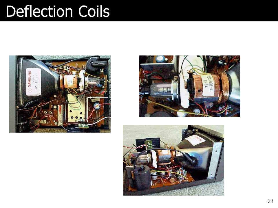 29 Deflection Coils