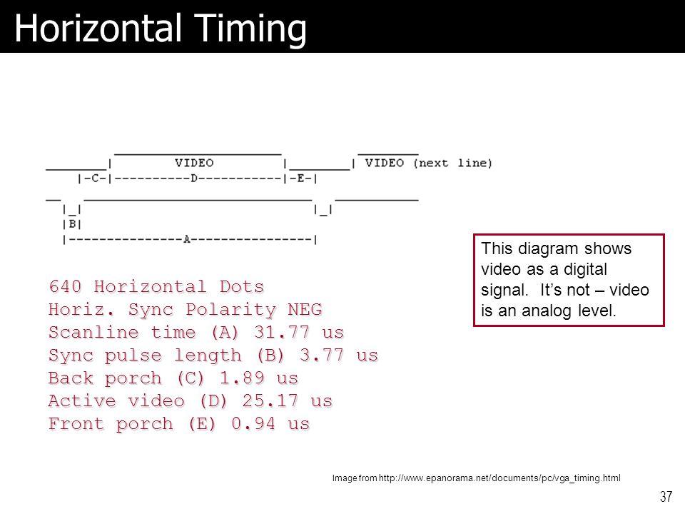 37 Horizontal Timing 640 Horizontal Dots Horiz.