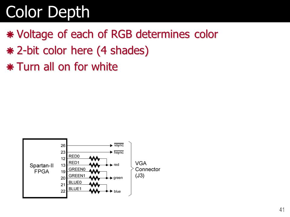 41 Color Depth  Voltage of each of RGB determines color  2-bit color here (4 shades)  Turn all on for white