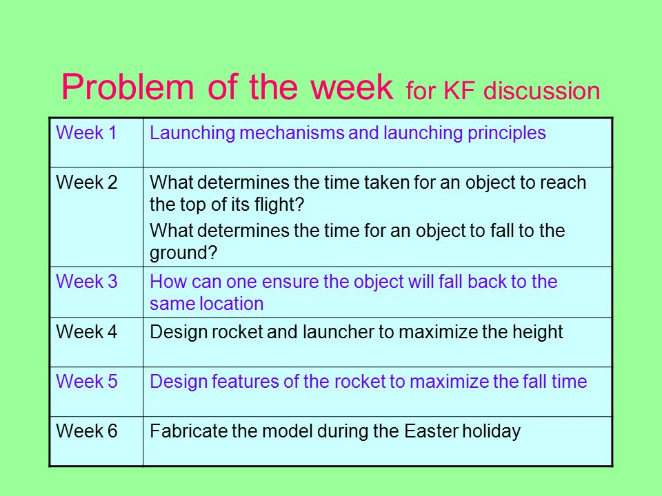 Problem of the week for KF discussion Week 1Launching mechanisms and launching principles Week 2What determines the time taken for an object to reach the top of its flight.