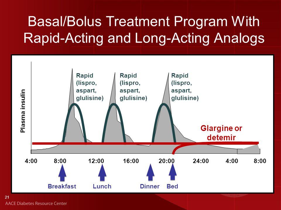 21 4:0016:0020:0024:004:00 BreakfastLunchDinner 8:00 12:008:00 Glargine or detemir Plasma insulin Basal/Bolus Treatment Program With Rapid-Acting and Long-Acting Analogs Bed Rapid (lispro, aspart, glulisine)