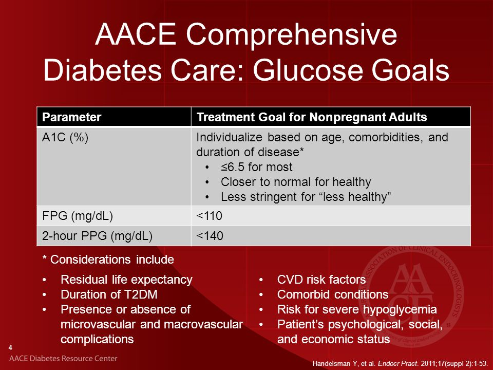 4 AACE Comprehensive Diabetes Care: Glucose Goals ParameterTreatment Goal for Nonpregnant Adults A1C (%)Individualize based on age, comorbidities, and duration of disease* ≤6.5 for most Closer to normal for healthy Less stringent for less healthy FPG (mg/dL)<110 2-hour PPG (mg/dL)<140 Handelsman Y, et al.