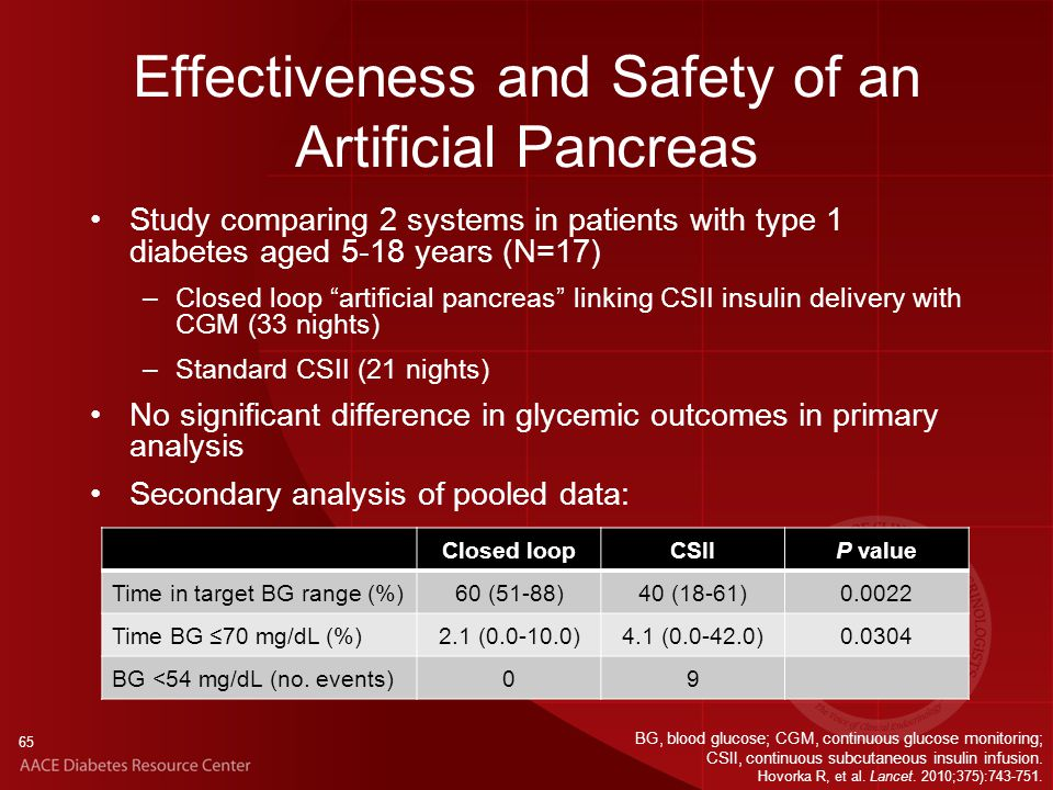 65 Effectiveness and Safety of an Artificial Pancreas Study comparing 2 systems in patients with type 1 diabetes aged 5-18 years (N=17) –Closed loop artificial pancreas linking CSII insulin delivery with CGM (33 nights) –Standard CSII (21 nights) No significant difference in glycemic outcomes in primary analysis Secondary analysis of pooled data: BG, blood glucose; CGM, continuous glucose monitoring; CSII, continuous subcutaneous insulin infusion.
